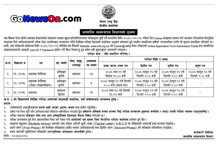 67 Vacancies in Nepal Rastra Bank