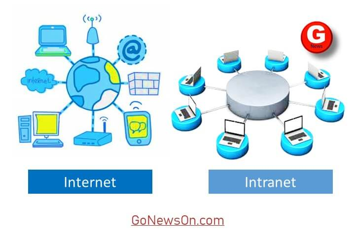 Internet vs Intranet - www.GoNewsOn.com